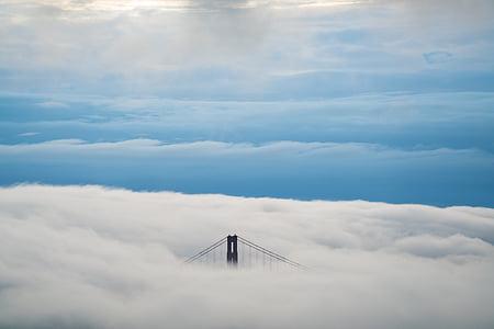 bird's eye view of bridge surround white clouds