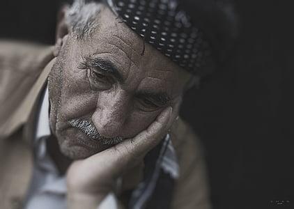 man face palming wearing black and white keffiyeh