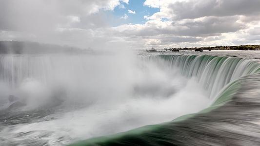 Niagra Falls New York, US