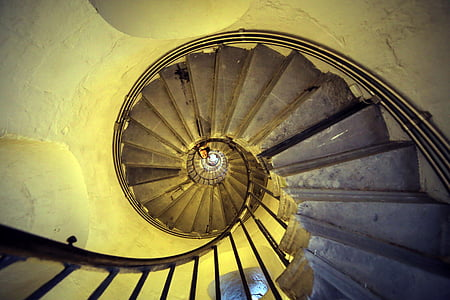 top view of spiral stair