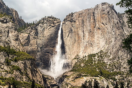 time lapse waterfalls photography