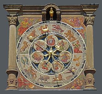 zodiac sign board