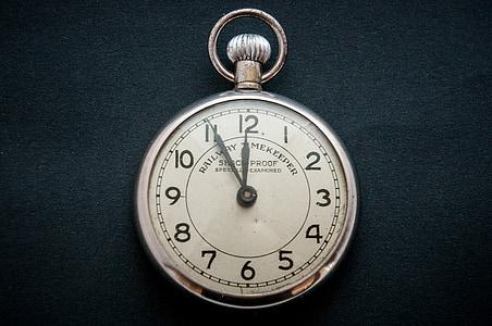 silver Railway Timekeeper pocket watch at 11:55