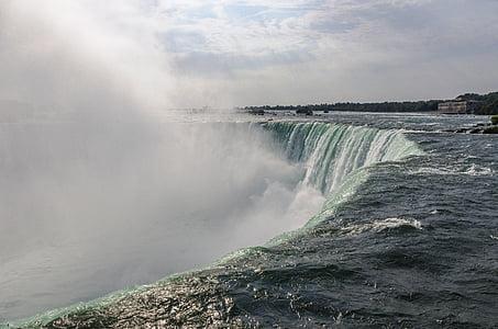 waterfalls under cloudy skies during daytime