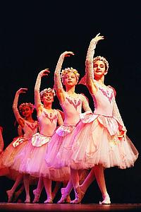 synchronizing ballerinas