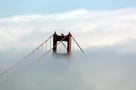 photo of clouds surrounding bridge