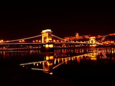 Bosporus Bridge, Turkey