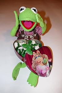 Kermitt the Frog